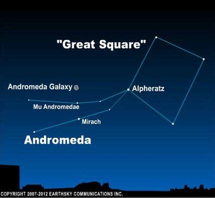 Find Great Andromeda Galaxy Next Door To Way Astronomy Essentials Earthsky
