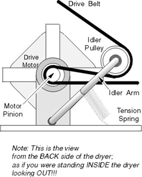 belt diagram for maytag dryer maytag performa dryer dryer repair manual