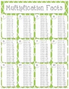 best 25 multiplication facts ideas on pinterest times