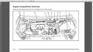 chevy malibu 2010 engine compartment fuse box diagram