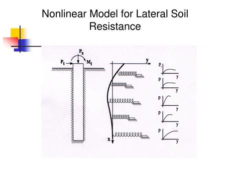lateral resistor power slide lateral resistor power slide 28 images how to exercise with resistance bands lateral slide