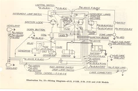 1956 chevy wiring diagram 1956 gmc wiring diagram 1956 get free image about wiring diagram