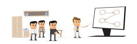 application design team dedicated team model pros and cons