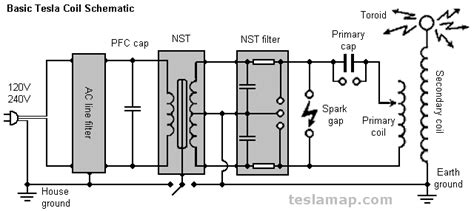 Musical Tesla Coil Plans Tesla Coil Capacitor Schematic Diagram Get Free Image