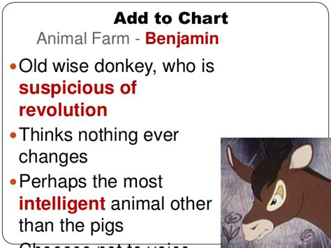 book report on animal farm animal farm book report characters pdfeports867 web fc2
