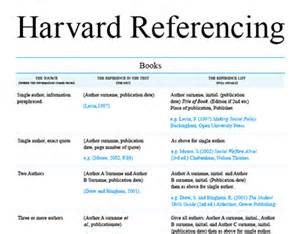 harvard referencing poster on behance
