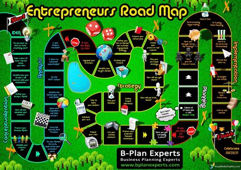 blueprint to business an entrepreneur s guide to taking committing to the grind and doing the things that most won t books a four step guide to become an entrepreneur rediff getahead