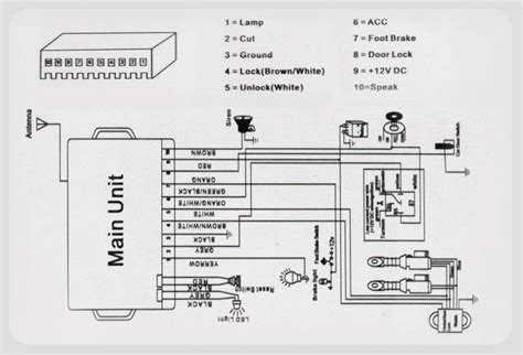 myvi alarm wiring diagram k grayengineeringeducation