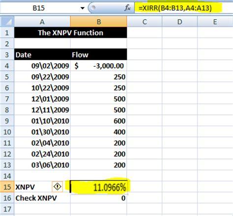 excel xirr tutorial irregular cash flows in excel 2010