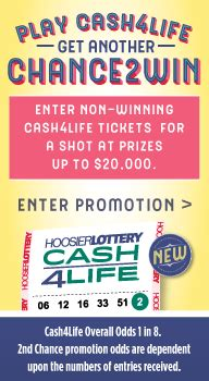 Mylottery Holiday Magic Giveaway - hoosier lottery overview
