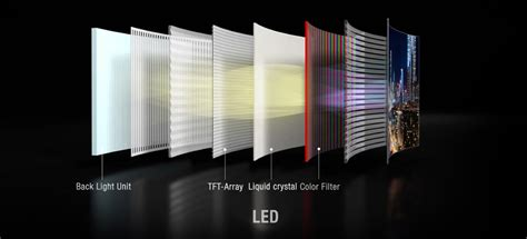 best oled lcd vs oled which is best and why ubergizmo