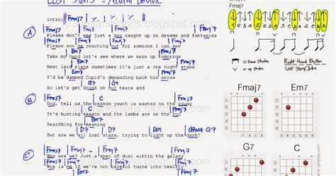 tutorial guitar lost stars 1 2 3 guitar lessons lost stars chords