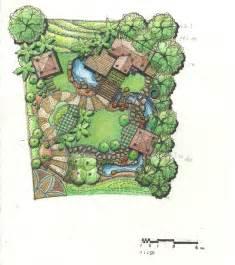 Landscape Architect Salary Mn Garden Design 52561 Garden Inspiration Ideas