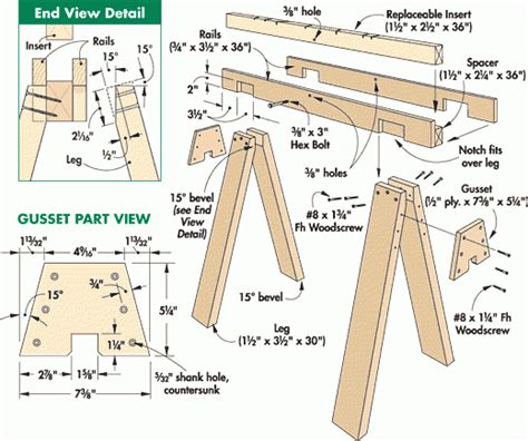 Free Wood Making Plans