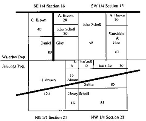 section of land dimensions the 1850 s