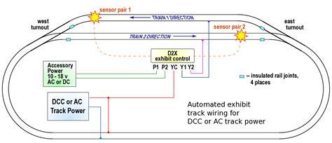model railroad automatic  train exhibit controller