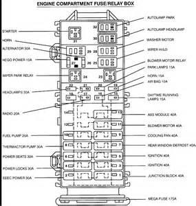 2000 Ford Taurus Fuse Box 2000 Ford Taurus Fuse Box Location Autos Post