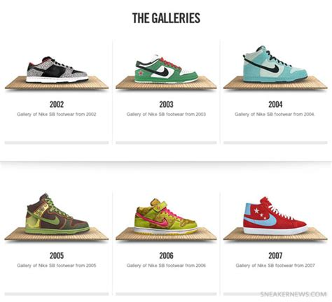 can t buy shoes during new year nike sb shoe museum sneakernews