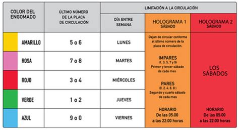 verificacin vehicular 2016 multa estado de mxico todo lo que debes saber para verificar tu auto