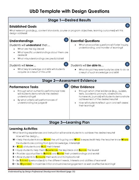 understanding by design key criteria ubd template with design questions school pinterest