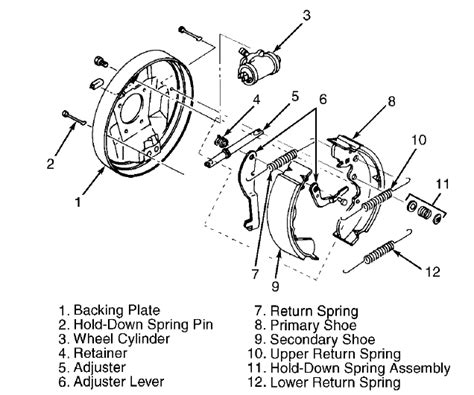 Axel Setelan by Isuzu Rodeo Rear Brake Diagram Wiring Library