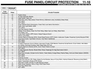 2012 ford f250 fuse box wiring diagrams wiring diagram