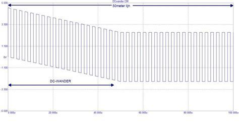 wandlen mit kabel circuits forum klok signaal kabel
