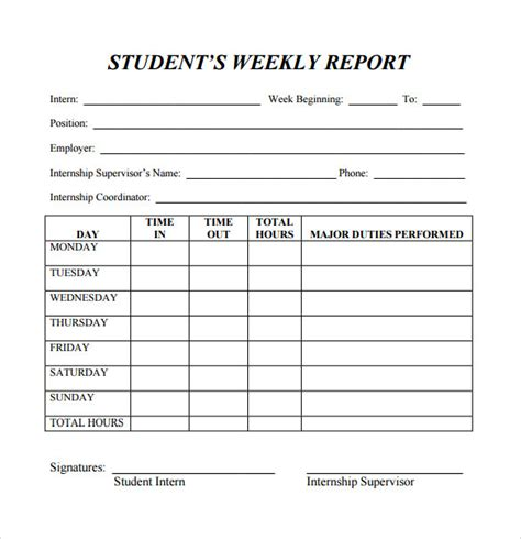 weekly report template for examining student progress