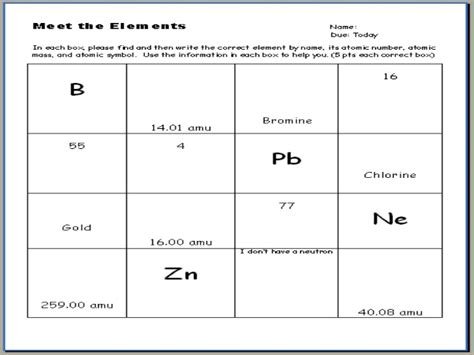 Periodic Table Elements Quiz by Name That Element On The Periodic Table Of The Elements