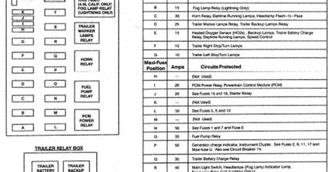 1996 Ford F150 Fuse Box Diagram 1995 Ford F 150 Fuse Box