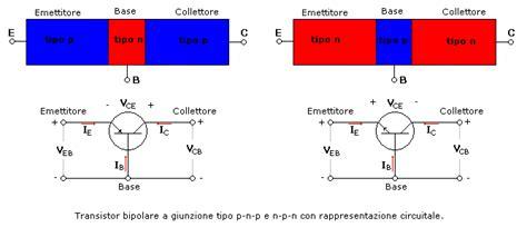 bjt transistor in impiegato sur topsy one