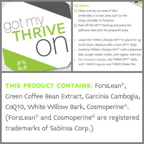 Thrive Patch Review   (UPDATED 2017) Is It a Patch for Weight Loss?