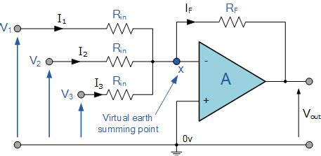 summing with resistors operational lifiers summing lifier