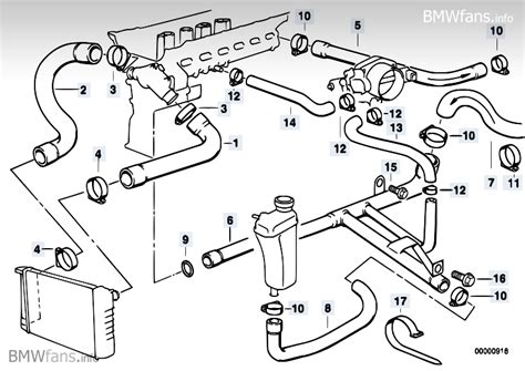 bmw e46 cooling system diagram e46 heater location get free image about wiring diagram