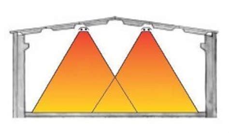 riscaldare un capannone impianto di riscaldamento ad irraggiamento segu srl