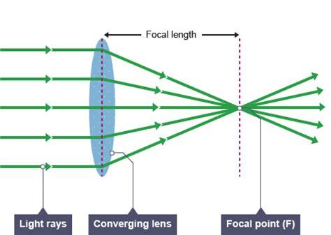 diagrams for converging lenses gcse bitesize science lenses revision page 3