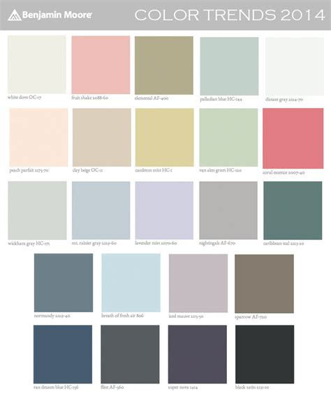 benjamin moor colors benjamin moore color trends 2014 palette cozy stylish chic