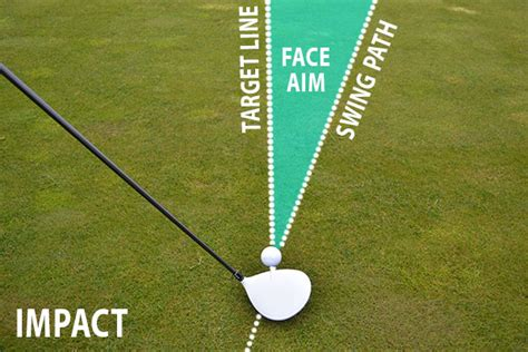 How To Play The Perfect Draw Me And My Golf