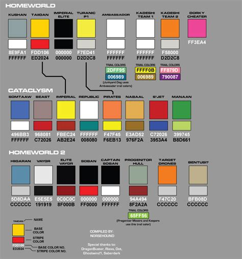 world s most disgusting color code homeworld saga color codes by norsehound on deviantart