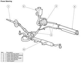 help power steering hose failed where should this connect jaguar forums jaguar
