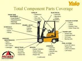 Forklift Description by Caterpillar Forklift Manual Forklift Chain Adjustment Forklift Safety The Trainer Program