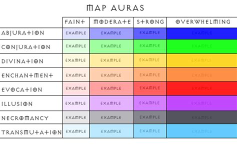 aura colors and meanings discover what the colors mean aura colors driverlayer search engine