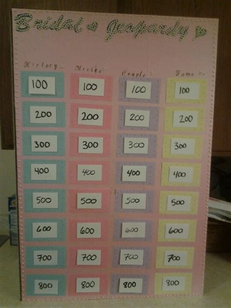 free printable bridal shower jeopardy game 1000 ideas about bachelorette jeopardy on pinterest
