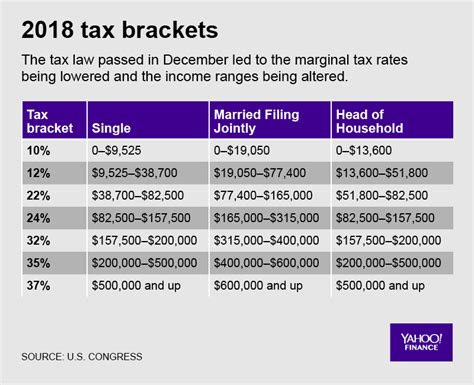 state tax rate table california tax rate table brokeasshome com