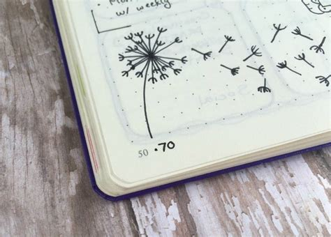 simple design for journal 17 best ideas about bullet journal on pinterest bullet