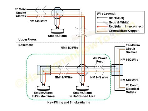 diagram of alarm mains smoke alarm wiring diagram wiring diagram and