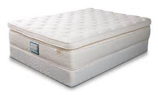 Top Mattress Pillow Top Mattress Buying Guide Best Mattresses Reviews