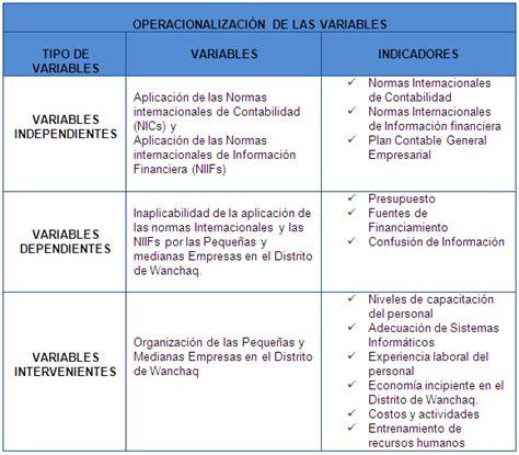 tabla comparativa de procedimientos contables tabla comparativa de procedimientos contables tabla