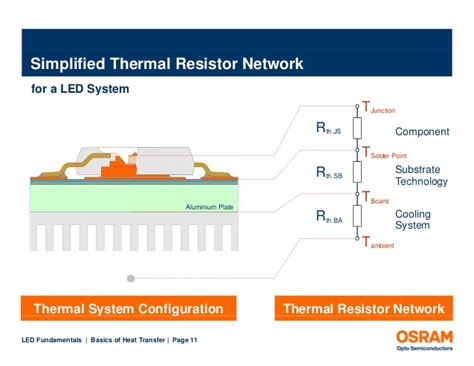 thermal resistor ppt thermal resistor network 28 images steady heat transfer and thermal resistance networks ppt