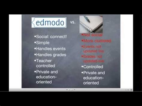 edmodo what can parents see 16 best images about edmodo on pinterest ipad teaching